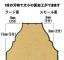 木村刃物製造 ヒョウタン面カッター 5